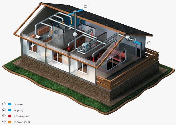 Потолка в шумоизоляция квартире напыляемая