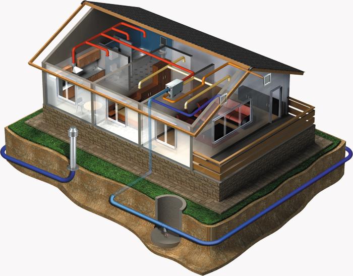 Пример размещения системы в зданиях без подвального этажа При размещении элементов геотермальной вентиляционной...