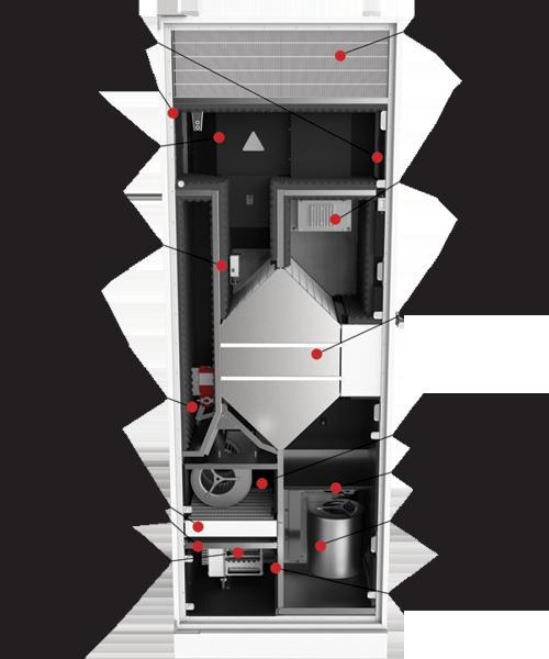 Single-room air handling unit DVUT 500 HBE2 EC | official